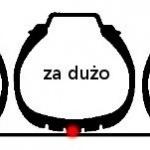 Obowiązkowe czujniki ciśnienia w oponach
