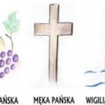 Wielkanoc w trasie…